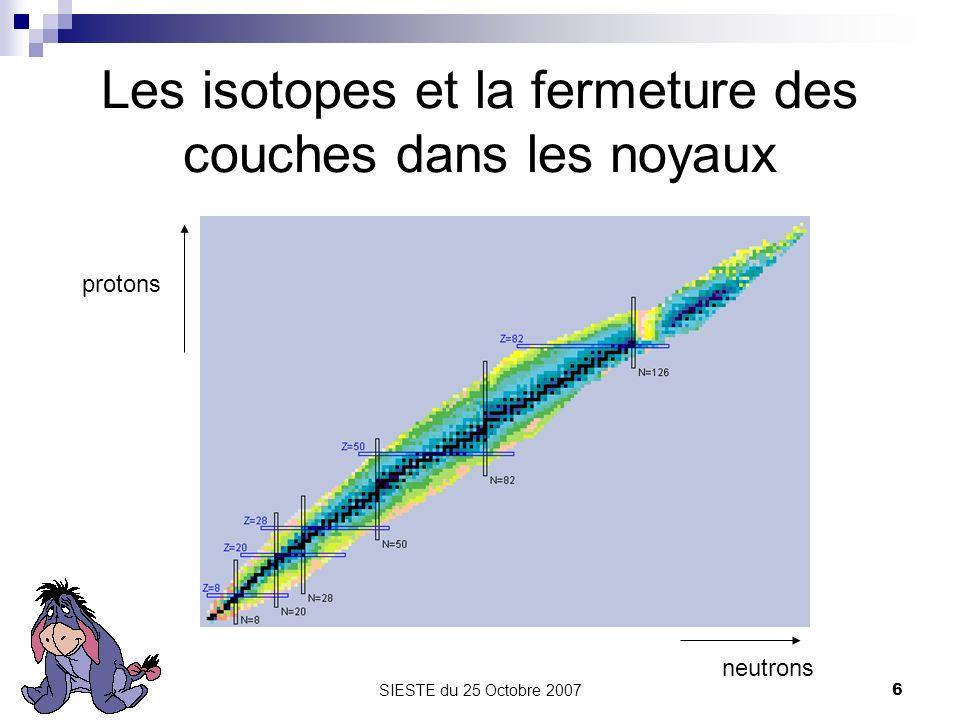 Les isotopes et la fermeture des couches dans les noyaux