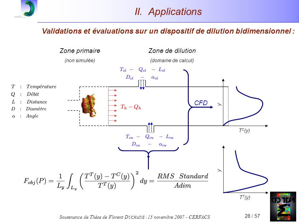 II. Applications Validations et évaluations sur un dispositif de dilution bidimensionnel : Zone primaire.