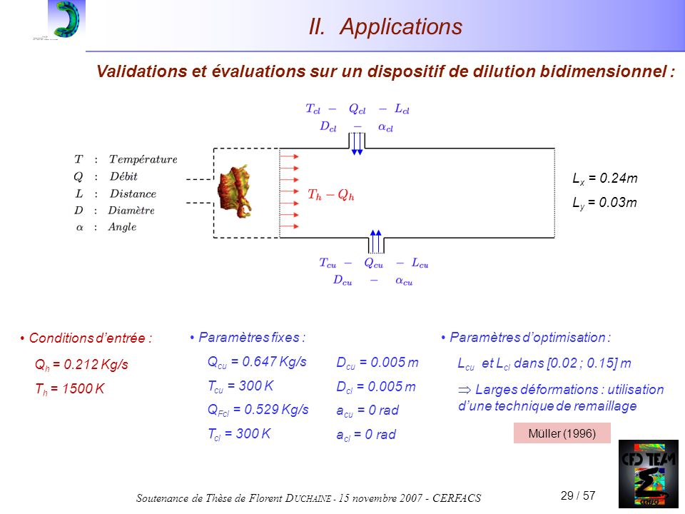 II. Applications Validations et évaluations sur un dispositif de dilution bidimensionnel : Lx = 0.24m.