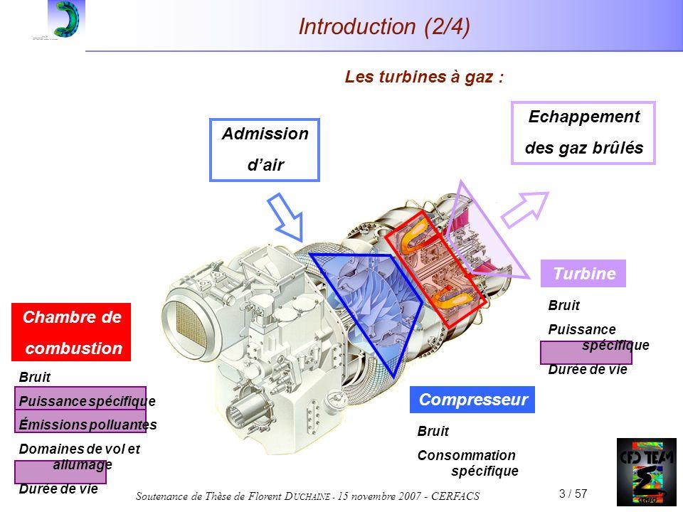 Introduction (2/4) Les turbines à gaz : Echappement des gaz brûlés