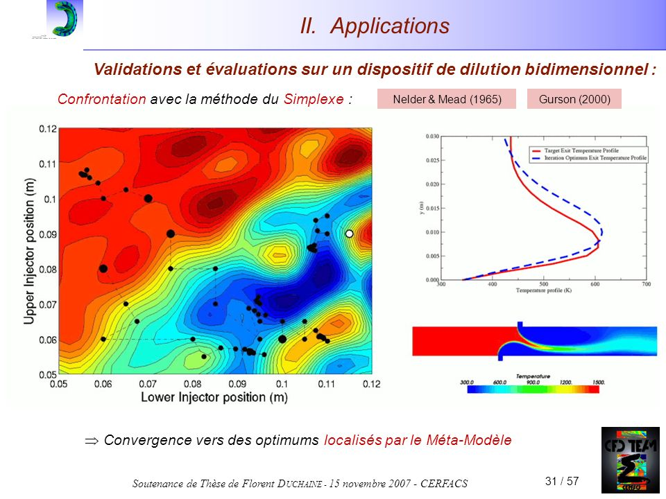 II. Applications Validations et évaluations sur un dispositif de dilution bidimensionnel : Confrontation avec la méthode du Simplexe :