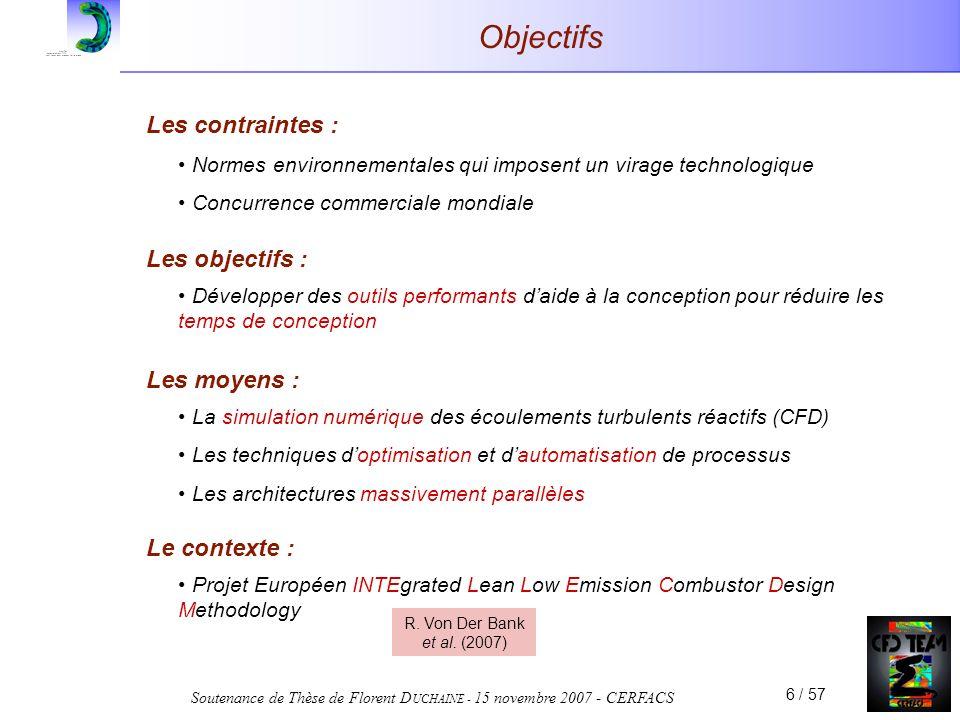Objectifs Les contraintes : Les objectifs : Les moyens : Le contexte :