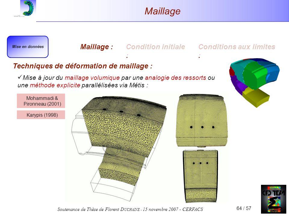 Mohammadi & Pironneau (2001)