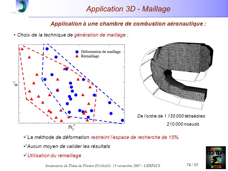 Application 3D - Maillage