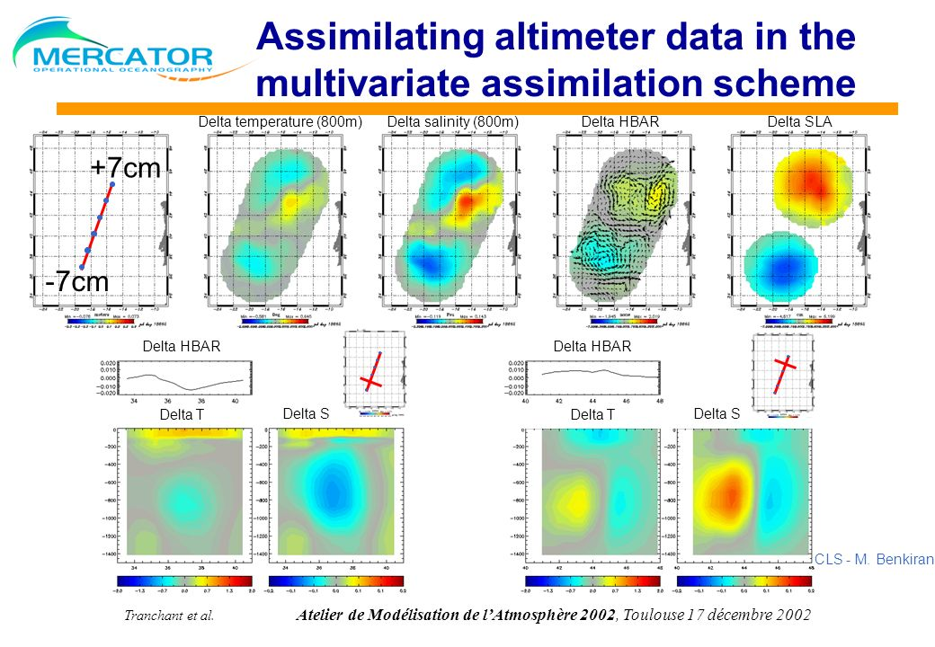 Assimilating altimeter data in the multivariate assimilation scheme