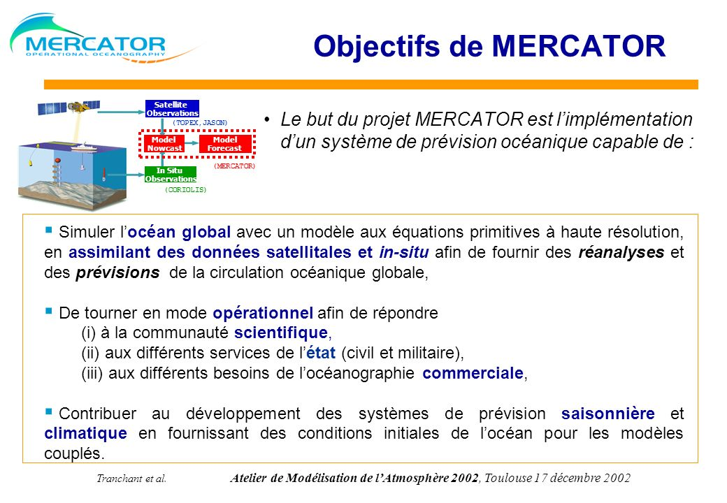 Objectifs de MERCATOR In Situ. Observations. Satellite. Model. Nowcast. Forecast. (CORIOLIS) (MERCATOR)