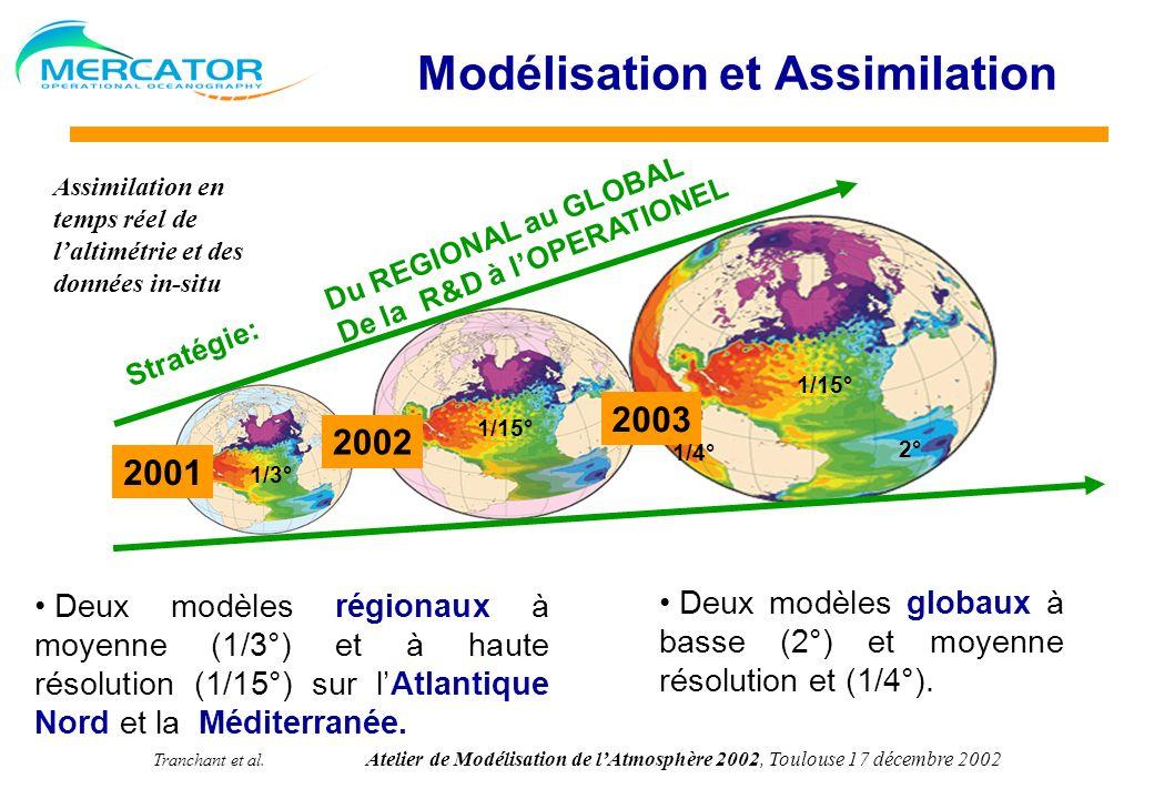 Modélisation et Assimilation