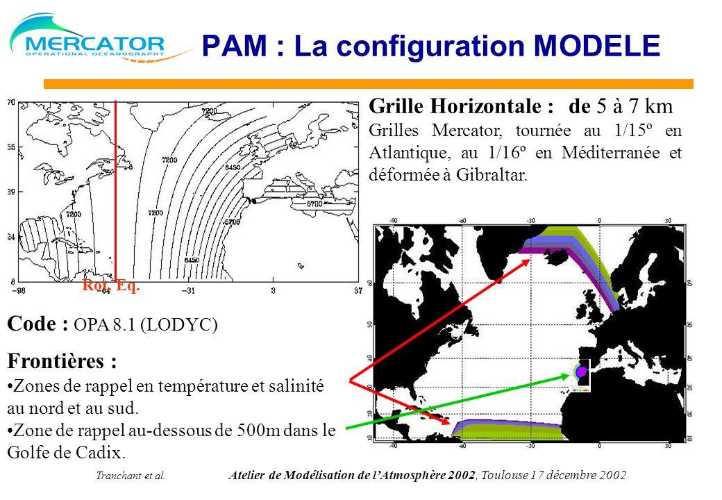 PAM : La configuration MODELE