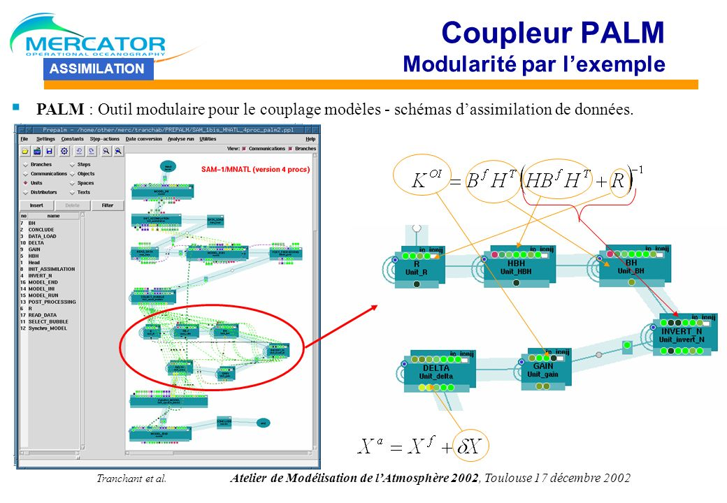 Coupleur PALM Modularité par l'exemple