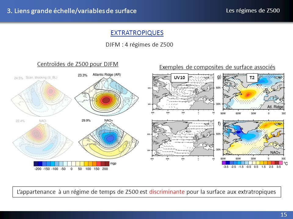 3. Liens grande échelle/variables de surface classification