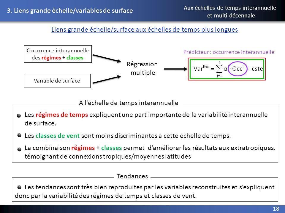 2. Les régimes de temps 3. Liens grande échelle/variables de surface