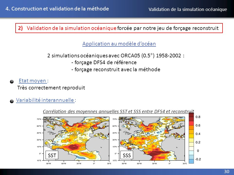 Validation de la simulation océanique