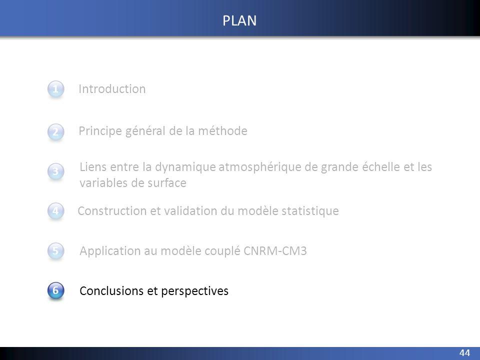PLAN Introduction Principe général de la méthode