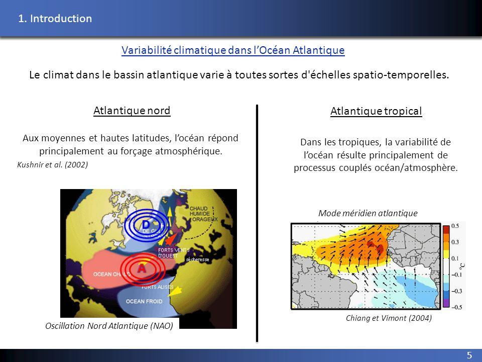 D A 1. Introduction Variabilité climatique dans l'Océan Atlantique