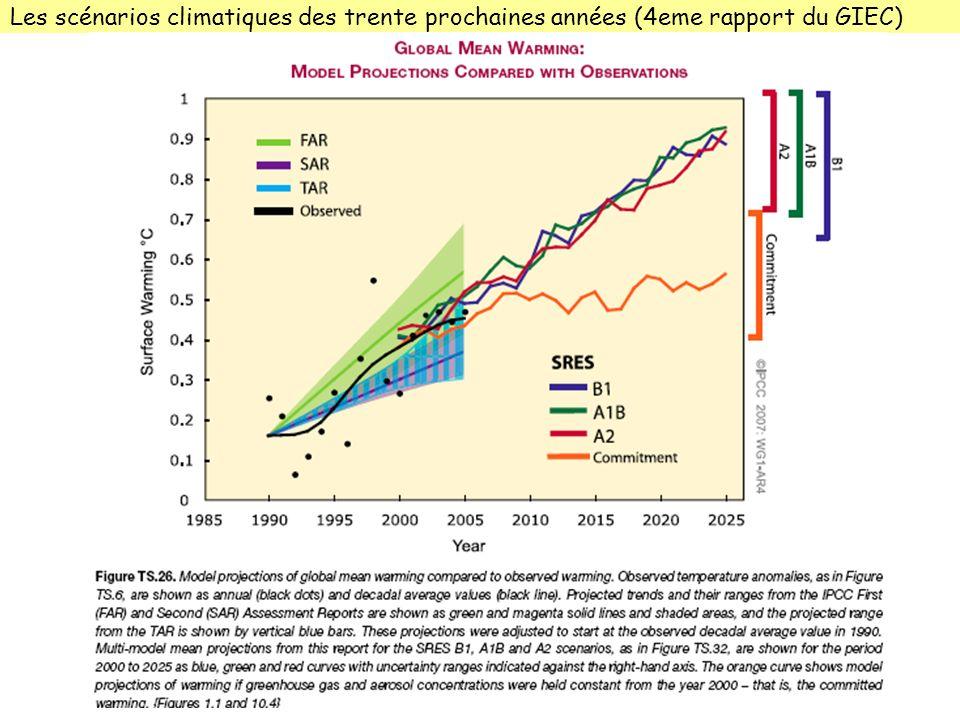 Les scénarios climatiques des trente prochaines années (4eme rapport du GIEC)