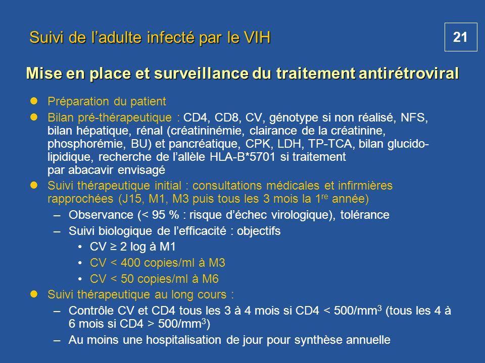 Mise en place et surveillance du traitement antirétroviral