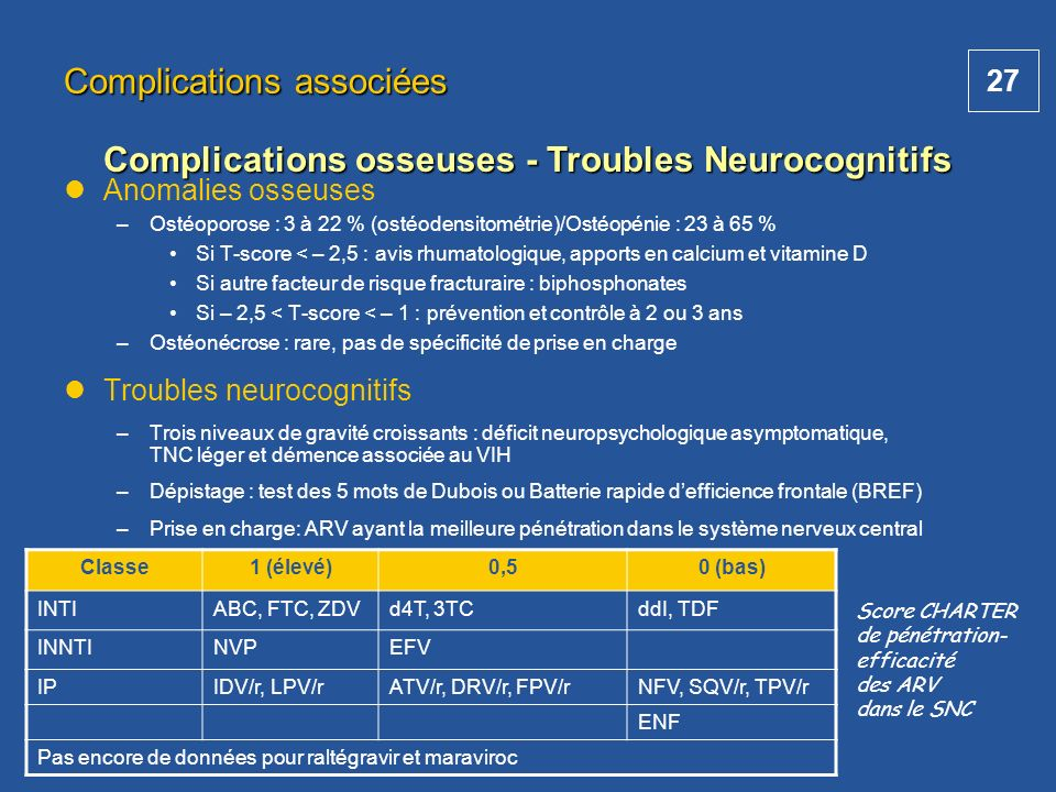 Complications osseuses - Troubles Neurocognitifs