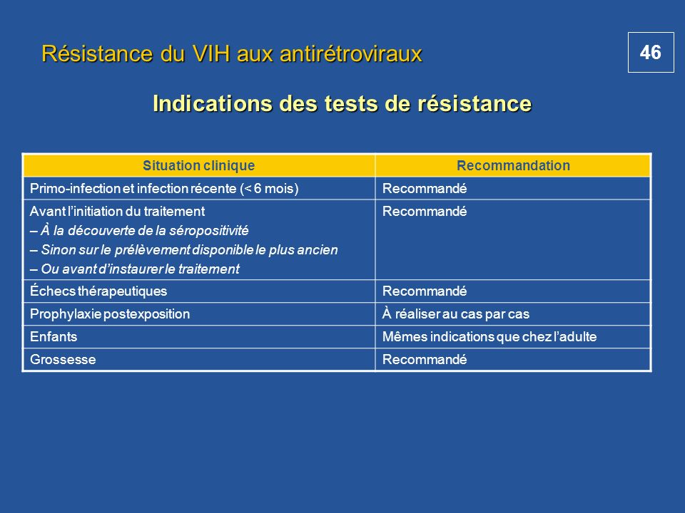Indications des tests de résistance