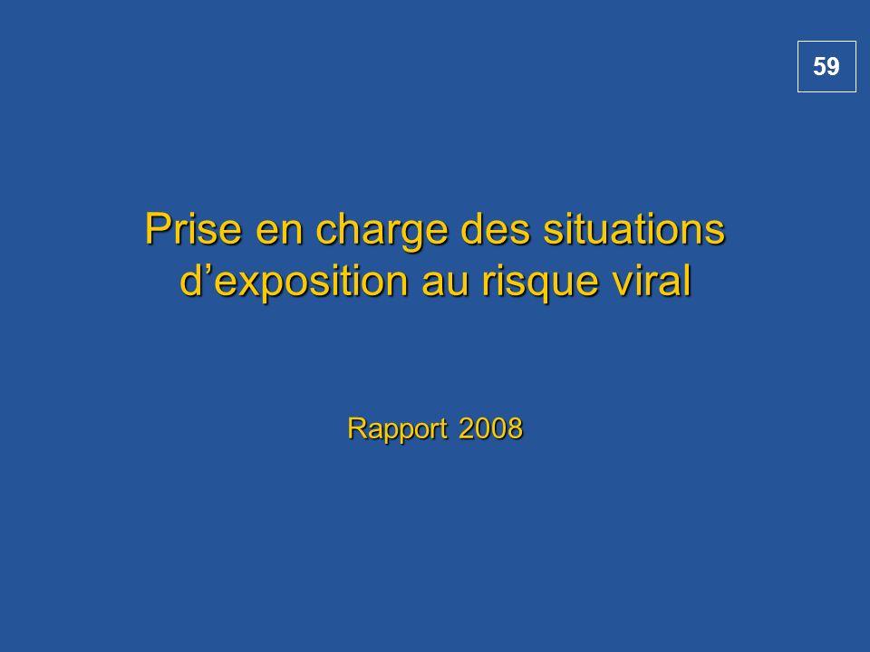 Prise en charge des situations d'exposition au risque viral Rapport 2008