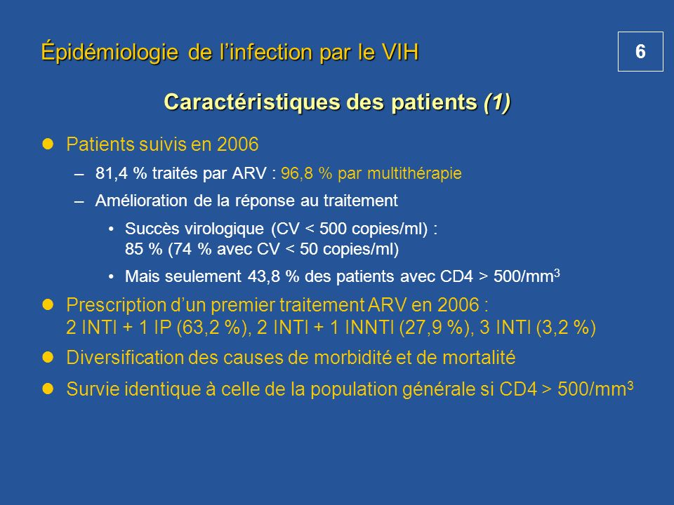 Épidémiologie de l'infection par le VIH