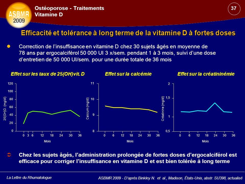 Ostéoporose - Traitements Vitamine D