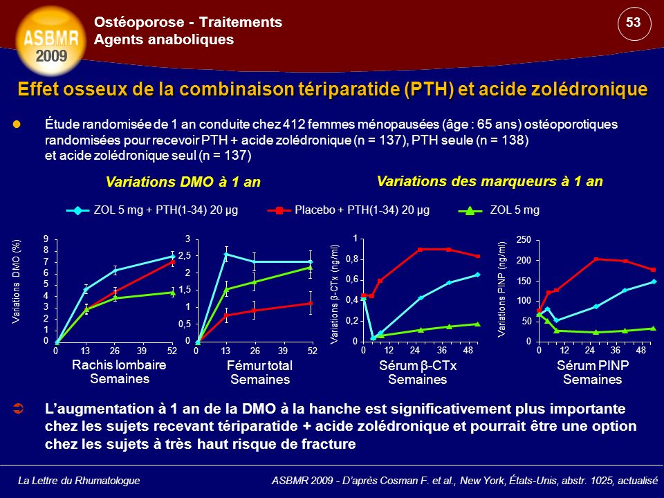 Ostéoporose - Traitements Agents anaboliques