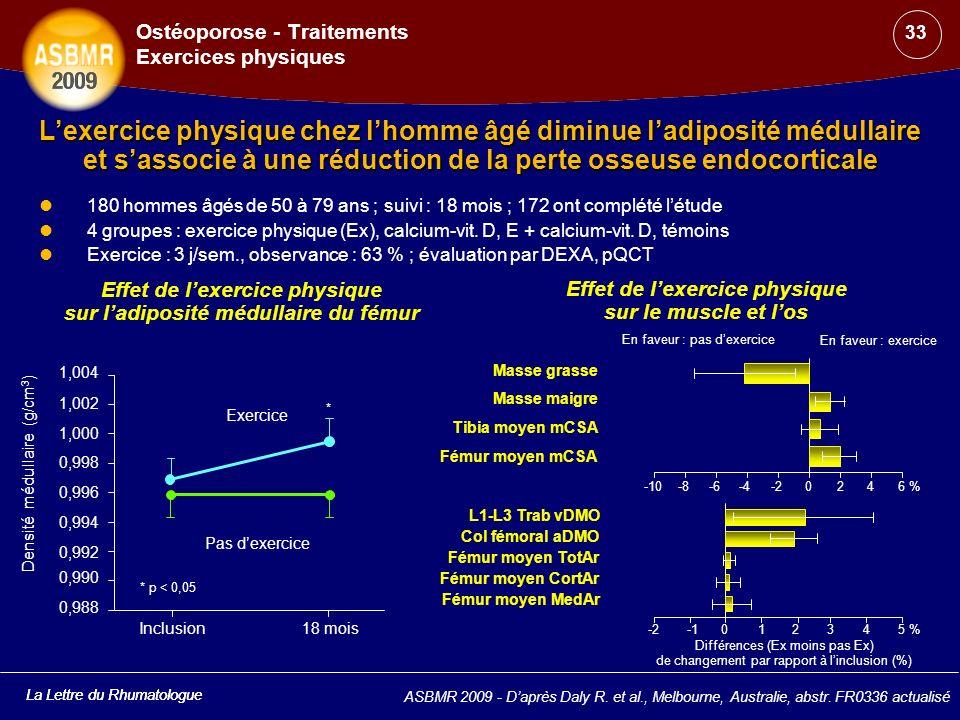 Ostéoporose - Traitements Exercices physiques