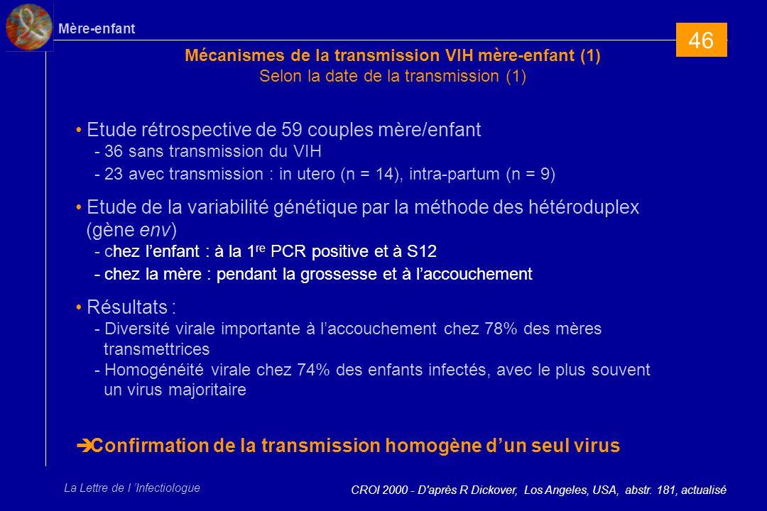46 Mécanismes de la transmission VIH mère-enfant (1) Selon la date de la transmission (1)