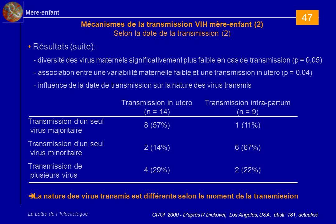 47Mécanismes de la transmission VIH mère-enfant (2) Selon la date de la transmission (2) Résultats (suite):