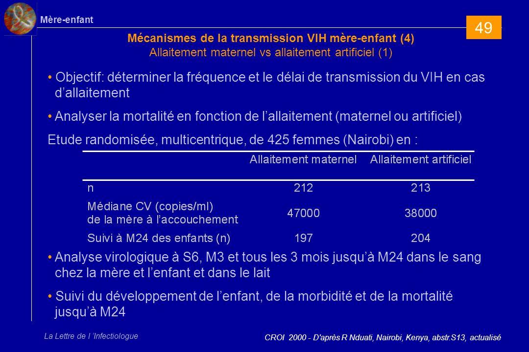 49 Mécanismes de la transmission VIH mère-enfant (4) Allaitement maternel vs allaitement artificiel (1)