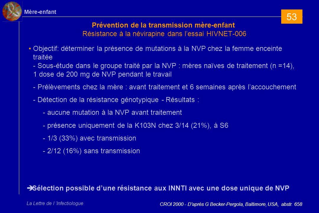 53 Prévention de la transmission mère-enfant Résistance à la névirapine dans l'essai HIVNET-006.