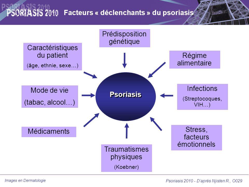 Facteurs « déclenchants » du psoriasis