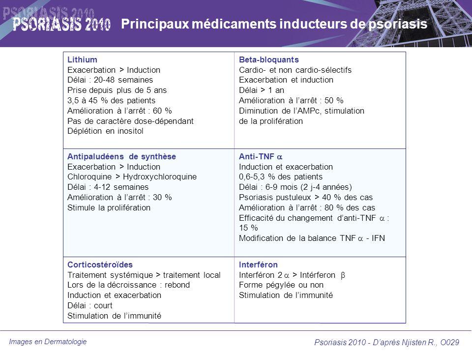 Principaux médicaments inducteurs de psoriasis