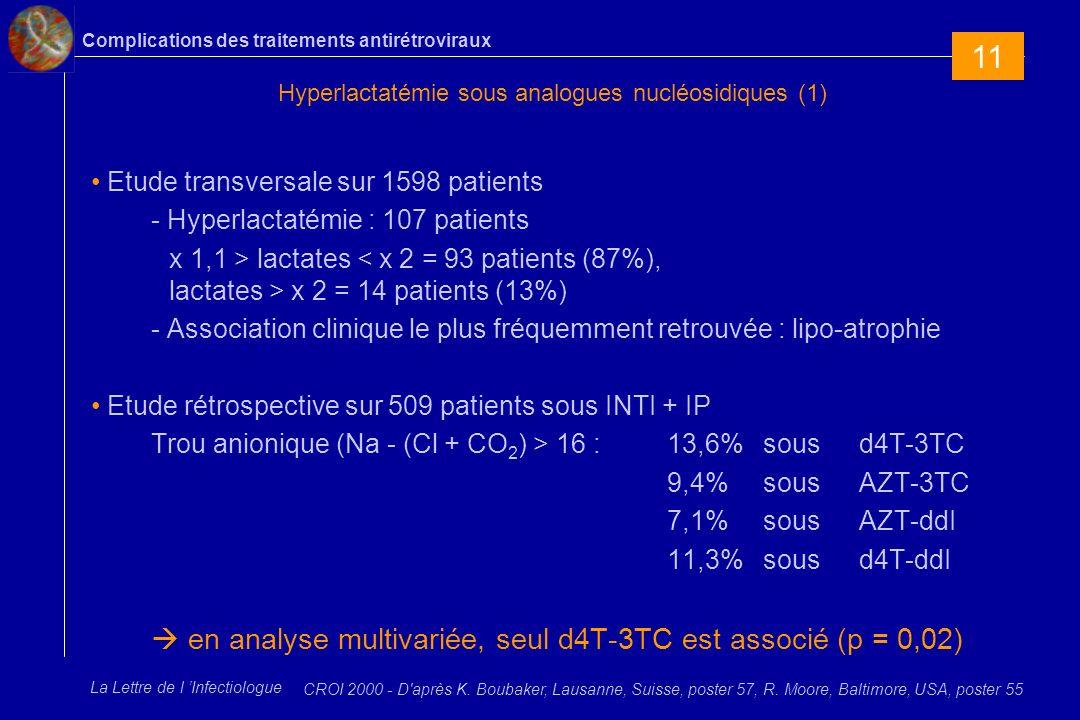Hyperlactatémie sous analogues nucléosidiques (1)