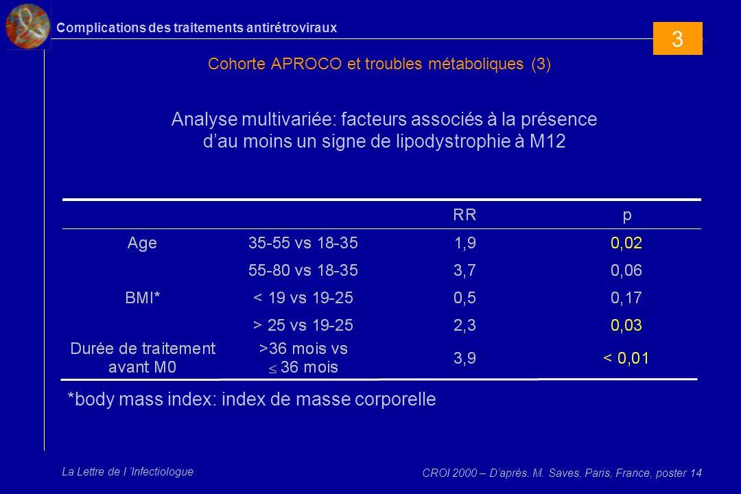 Cohorte APROCO et troubles métaboliques (3)
