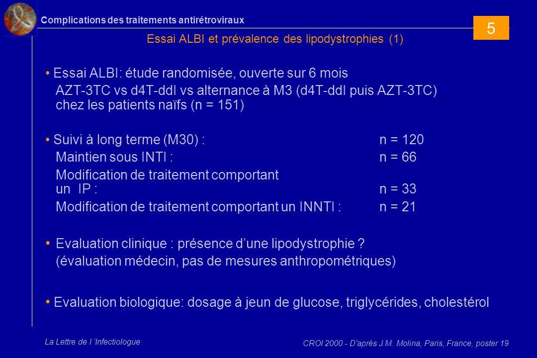 Essai ALBI et prévalence des lipodystrophies (1)