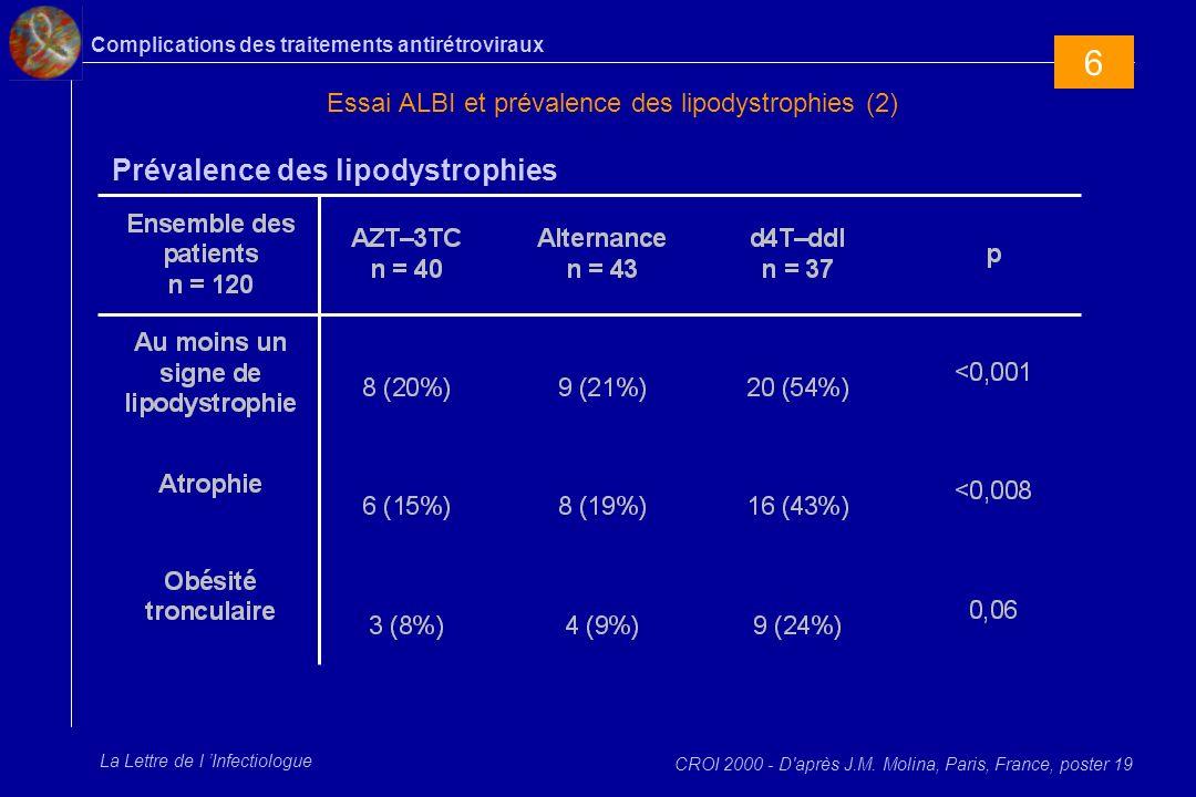 Essai ALBI et prévalence des lipodystrophies (2)