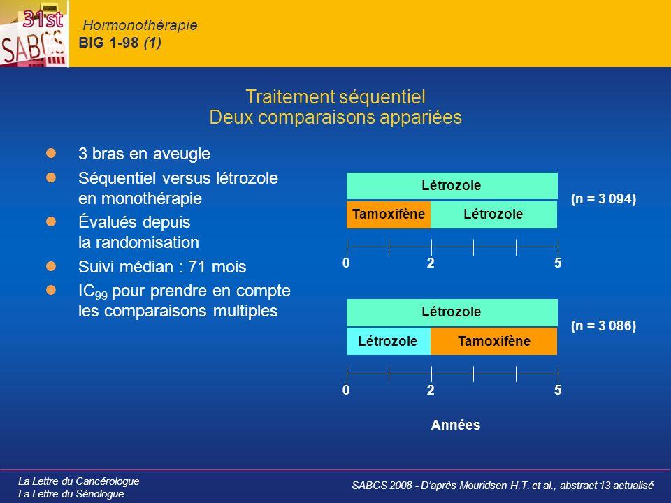 Hormonothérapie BIG 1-98 (1)
