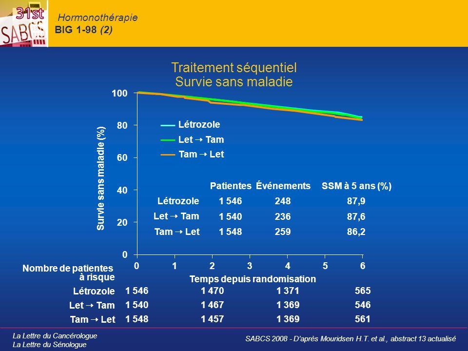 Hormonothérapie BIG 1-98 (2)