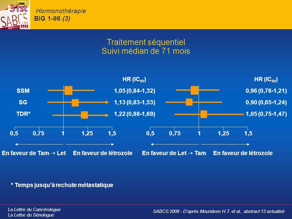 Hormonothérapie BIG 1-98 (3)