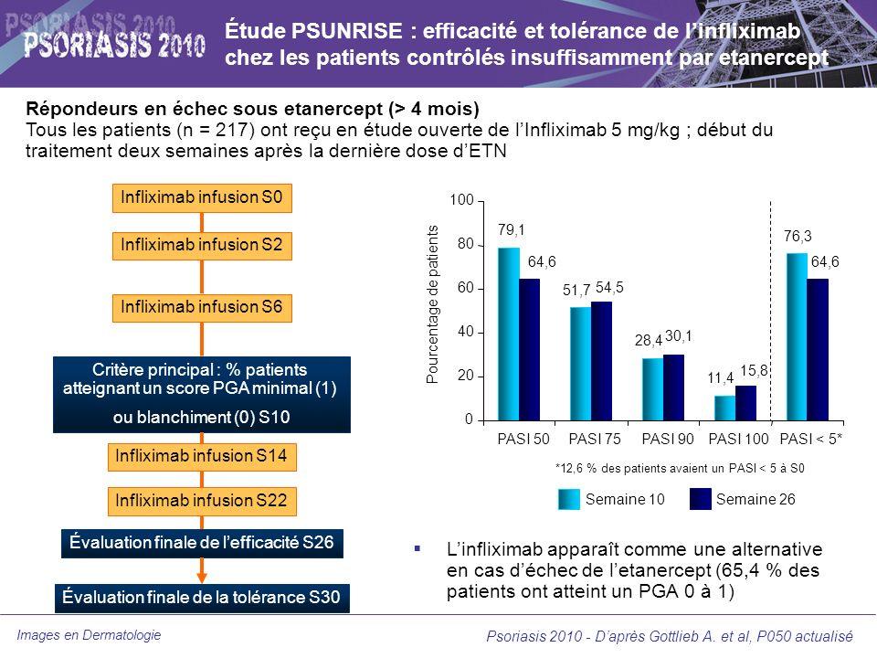 Étude PSUNRISE : efficacité et tolérance de l'infliximab chez les patients contrôlés insuffisamment par etanercept