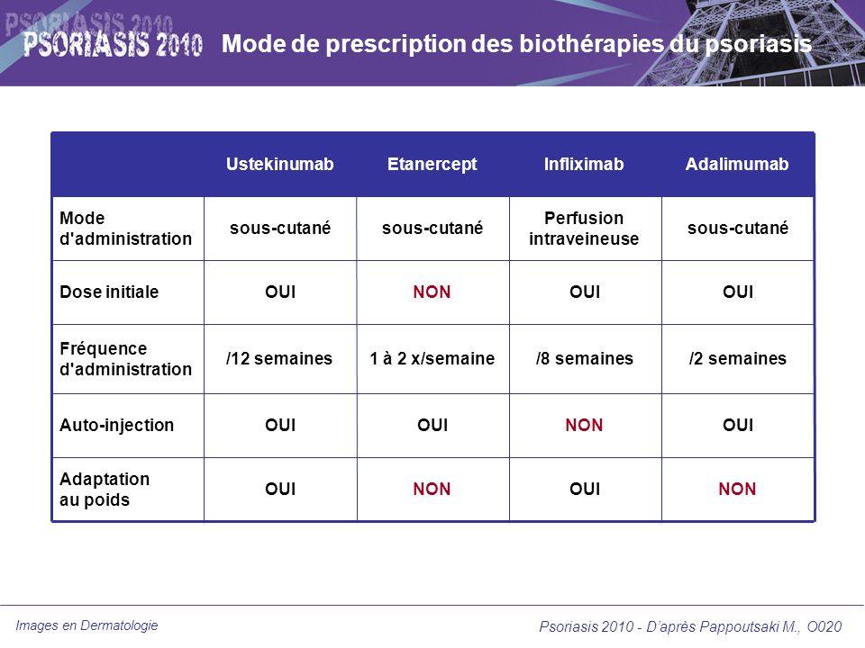 Mode de prescription des biothérapies du psoriasis