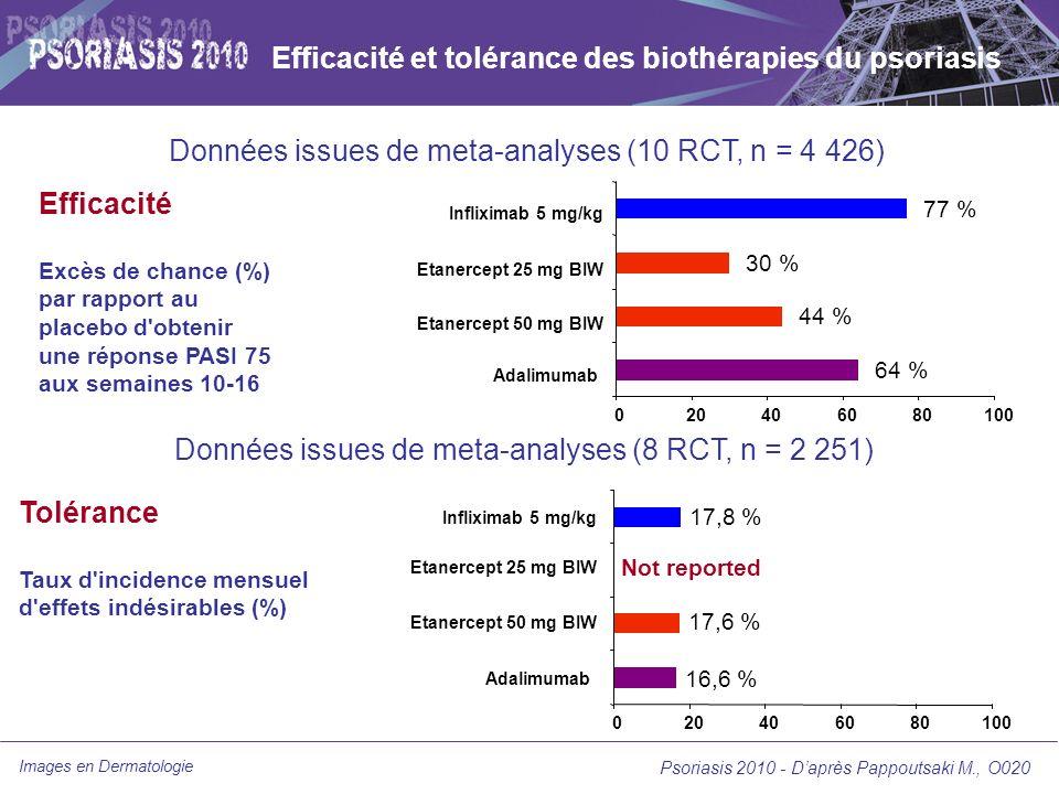 Efficacité et tolérance des biothérapies du psoriasis