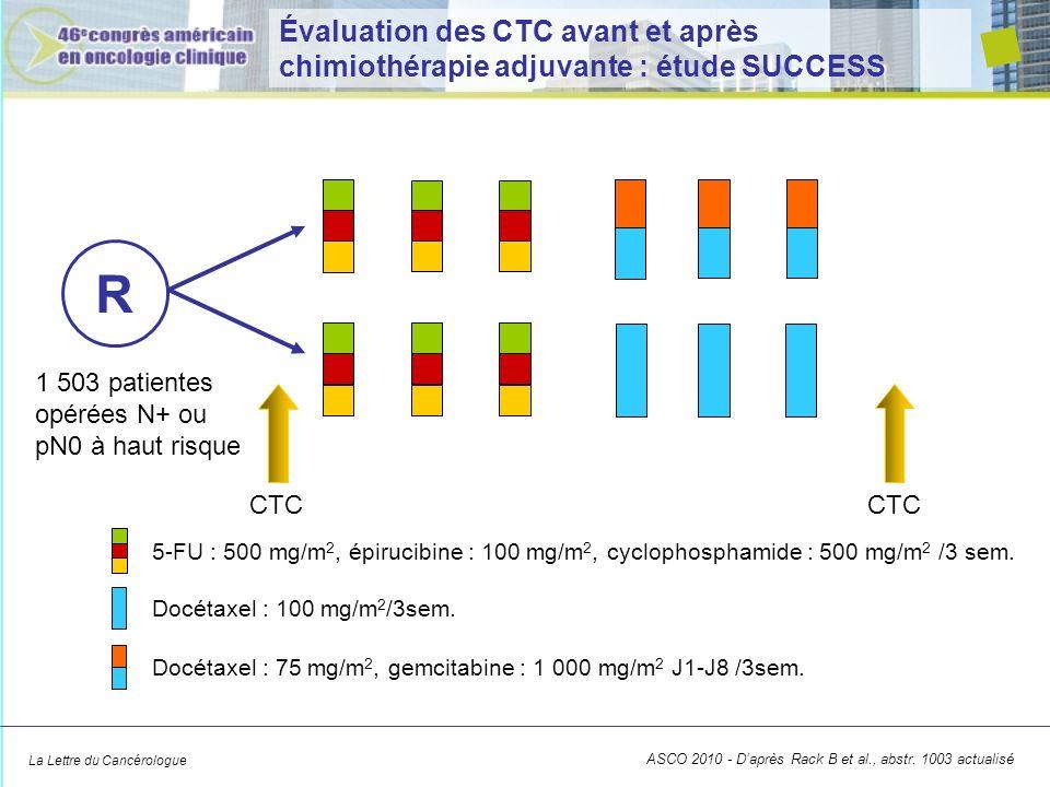 Évaluation des CTC avant et après chimiothérapie adjuvante : étude SUCCESS