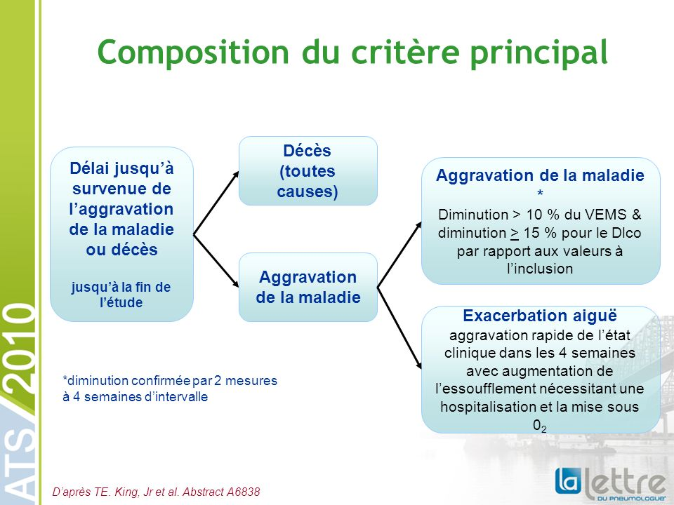 Composition du critère principal