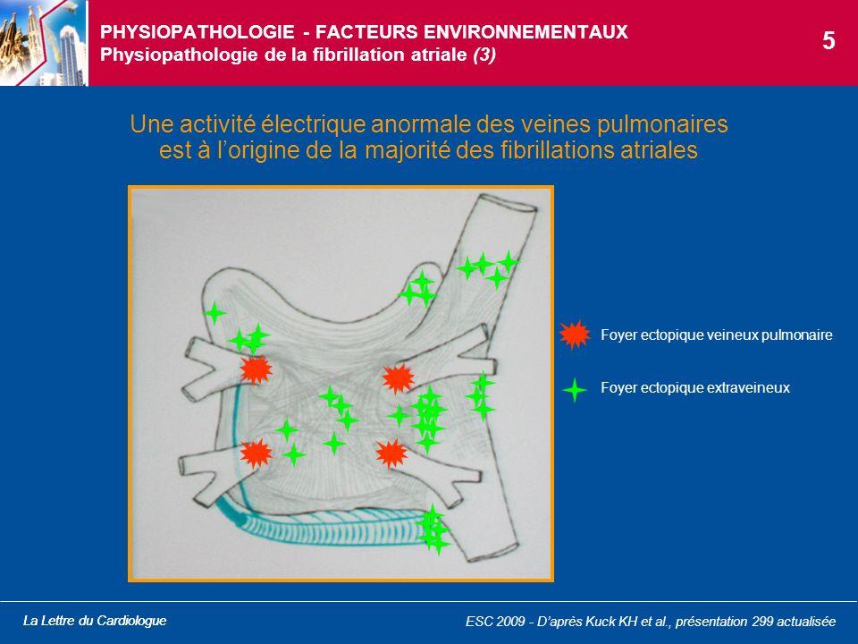 PHYSIOPATHOLOGIE - FACTEURS ENVIRONNEMENTAUX Physiopathologie de la fibrillation atriale (3)