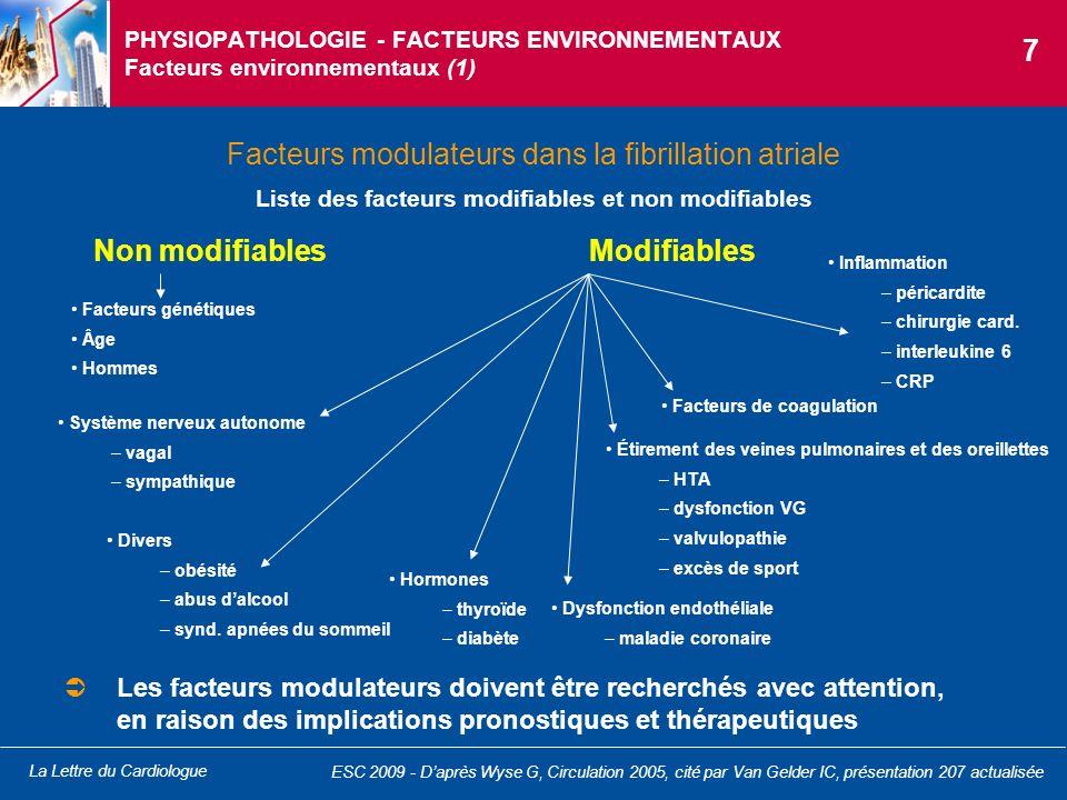 Liste des facteurs modifiables et non modifiables