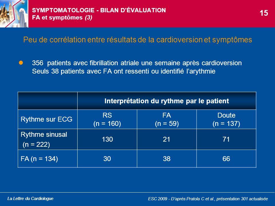 SYMPTOMATOLOGIE - BILAN D'ÉVALUATION FA et symptômes (3)