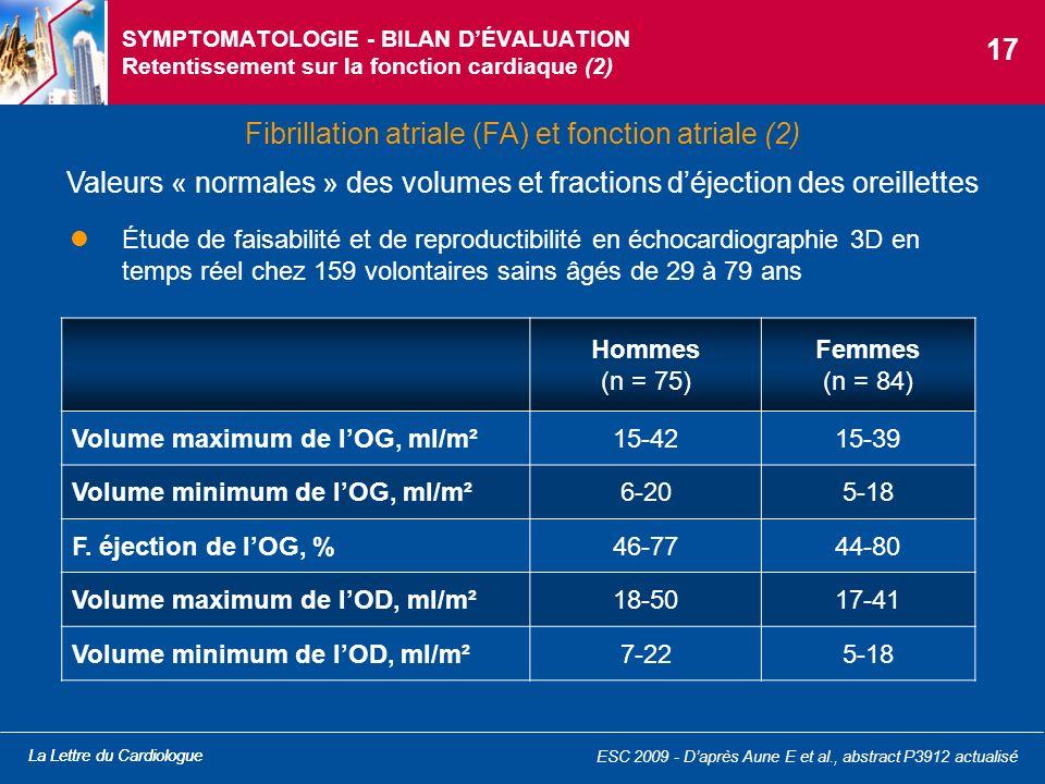 Fibrillation atriale (FA) et fonction atriale (2)