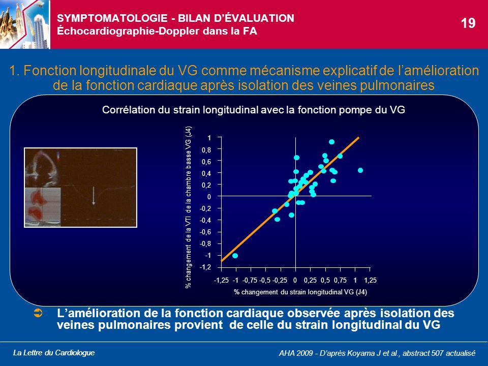 SYMPTOMATOLOGIE - BILAN D'ÉVALUATION Échocardiographie-Doppler dans la FA